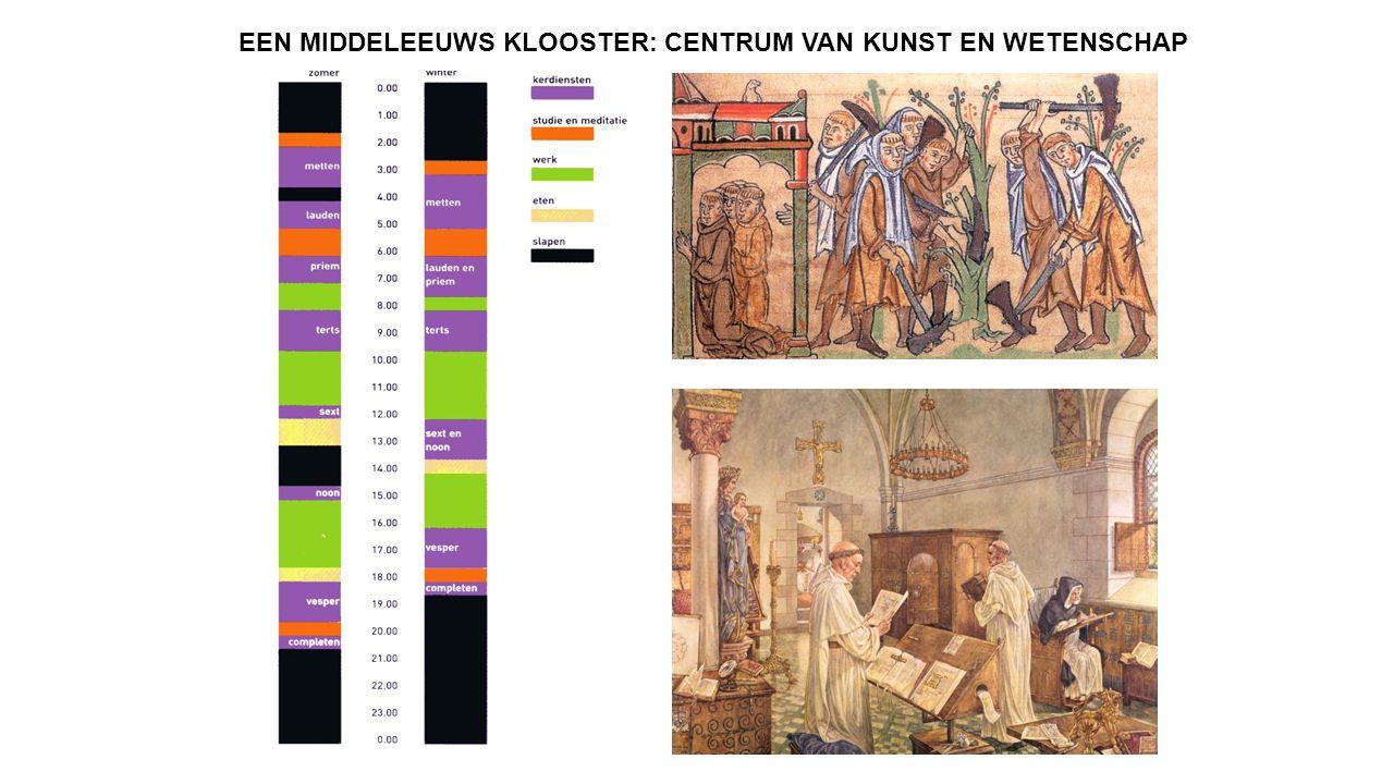 kloosters Verspreiding christendom Doorgeven en bewaren klassieke cultuur Centrum van kunst en wetenschap In ruil voor steun aan de Frankische vorsten, kregen kloosters grote stukken grond en daarmee onderdeel van het feodalisme