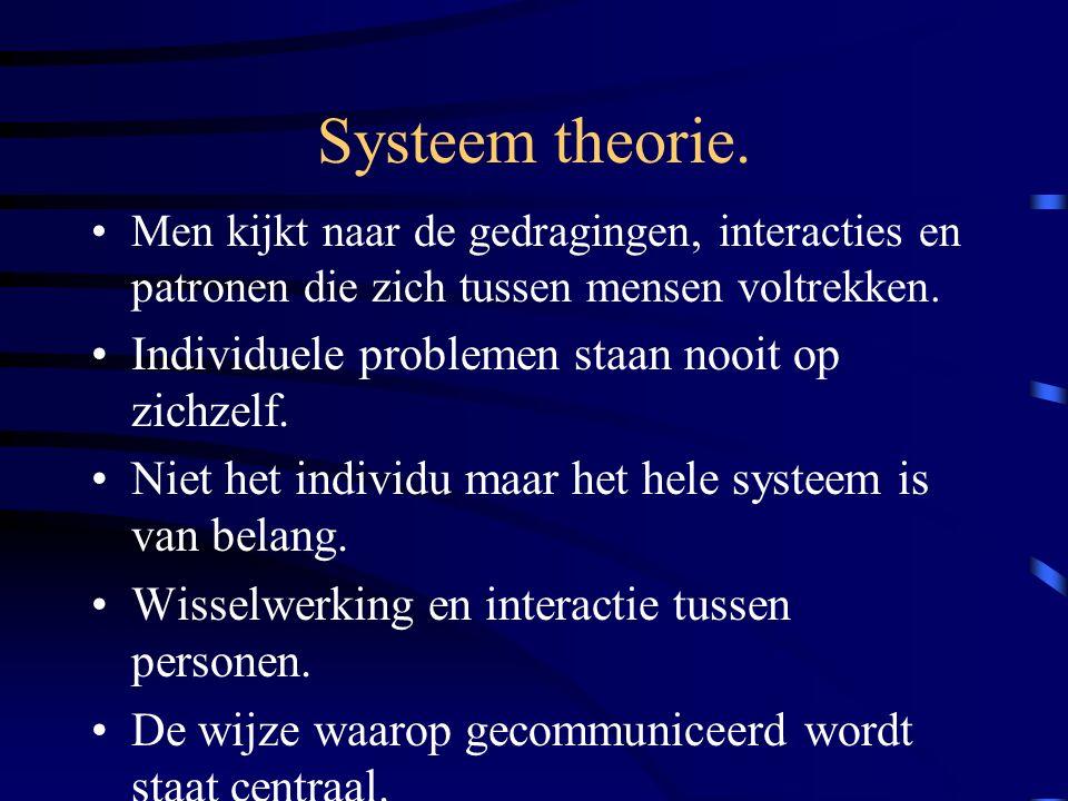 Methodische hulpverlening. Systeem theorie Groepswerk RET Social Casework Taakgerichte hulpverlening Directieve therapie Rogeriaanse therapie Emancipa
