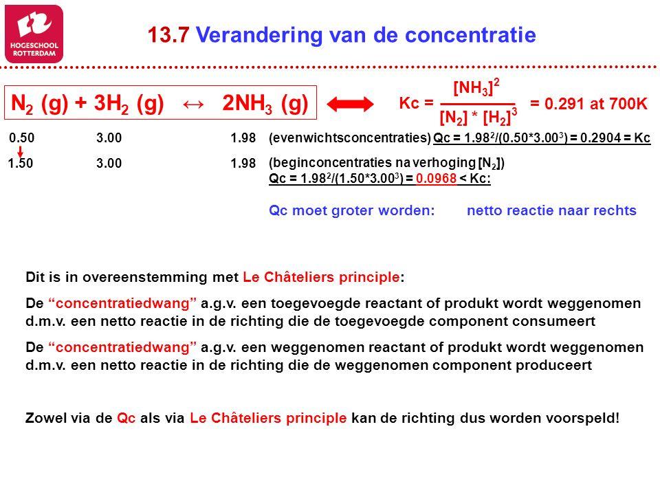 13.7 Verandering van de concentratie N 2 (g) + 3H 2 (g) ↔ 2NH 3 (g) [NH 3 ] 2 [N 2 ] * [H 2 ] 3 Kc = = 0.291 at 700K 0.503.001.98(evenwichtsconcentraties) Qc = 1.98 2 /(0.50*3.00 3 ) = 0.2904 = Kc (beginconcentraties na verhoging [N 2 ]) Qc = 1.98 2 /(1.50*3.00 3 ) = 0.0968 < Kc: Qc moet groter worden:netto reactie naar rechts 1.503.001.98 Dit is in overeenstemming met Le Châteliers principle: De concentratiedwang a.g.v.