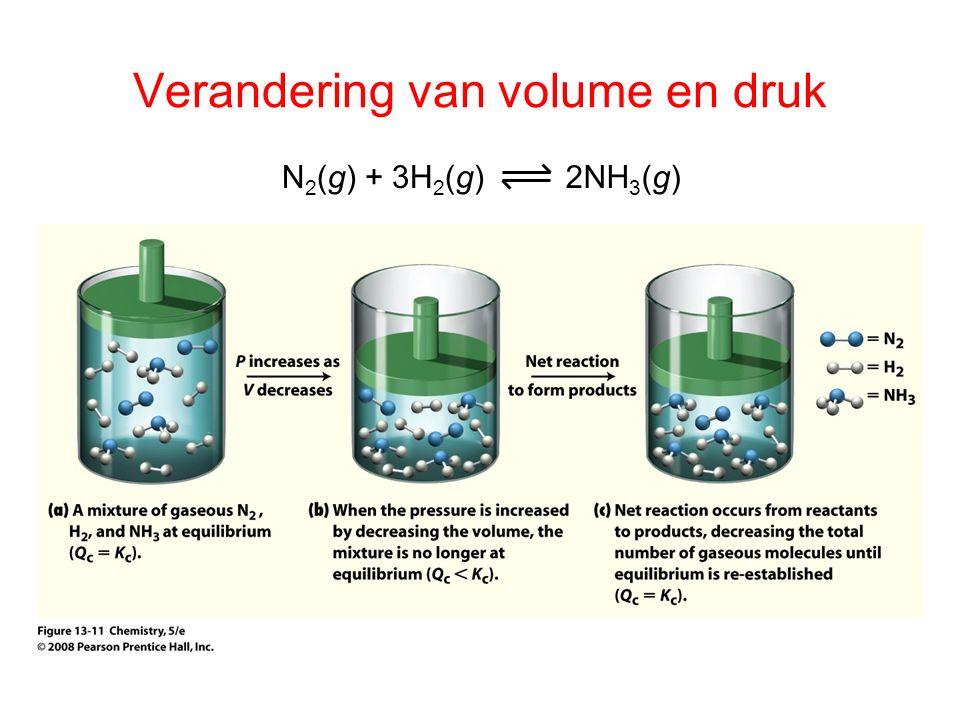 Verandering van volume en druk 2NH 3 (g)N 2 (g) + 3H 2 (g)