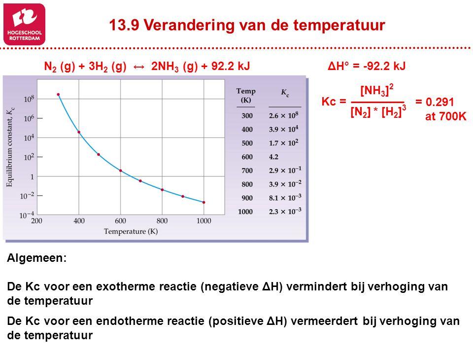 13.9 Verandering van de temperatuur N 2 (g) + 3H 2 (g) ↔ 2NH 3 (g) + 92.2 kJΔH° = -92.2 kJ [NH 3 ] 2 [N 2 ] * [H 2 ] 3 Kc = = 0.291 at 700K Algemeen: De Kc voor een exotherme reactie (negatieve ΔH) vermindert bij verhoging van de temperatuur De Kc voor een endotherme reactie (positieve ΔH) vermeerdert bij verhoging van de temperatuur