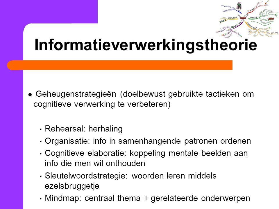Geheugenstrategieën (doelbewust gebruikte tactieken om cognitieve verwerking te verbeteren) Rehearsal: herhaling Organisatie: info in samenhangende pa