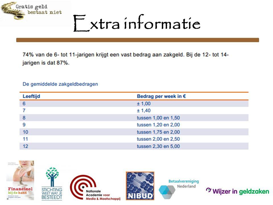 Extra informatie