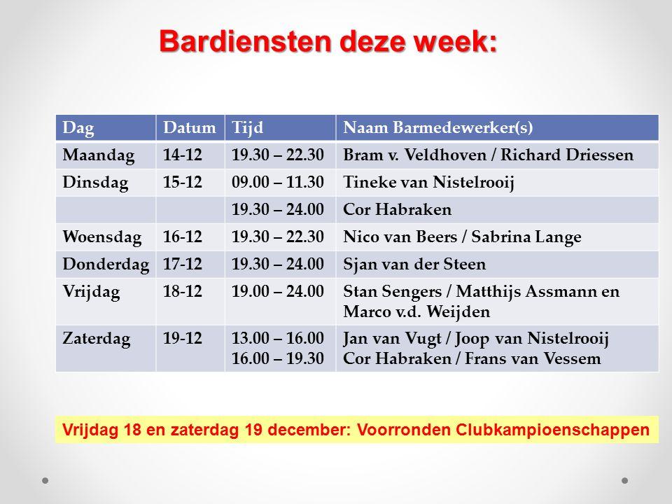 DagDatumTijdNaam Barmedewerker(s) Maandag14-1219.30 – 22.30Bram v.