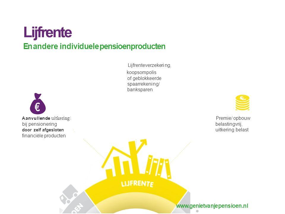 Lijfrente En andere individuele pensioenproducten www.genietvanjepensioen.nl Lijfrenteverzekering, koopsompolis of geblokkeerde spaarrekening/ bankspa