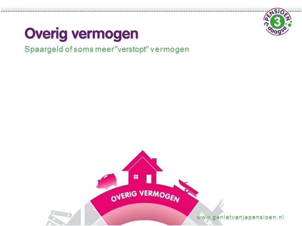 www.genietvanjepensioen.nl Spaargeld of soms meer