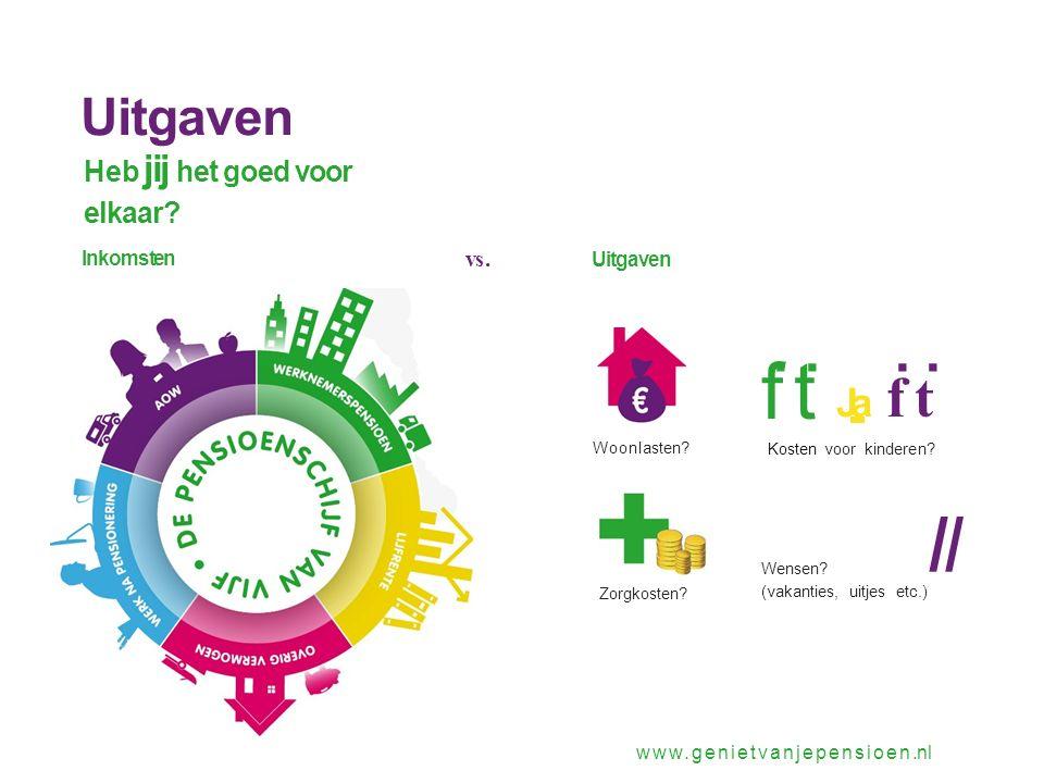 Uitgaven Heb jij het goed voor elkaar? www.genietvanjepensioen.nl Inkomsten vs.vs. Uitgaven Woonlasten? Zorgkosten?........ ft Ja f t Kosten voor kind