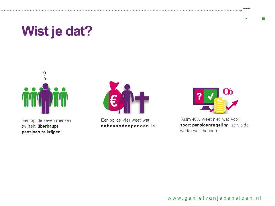 De pensioenschijf van 5 Beter inzicht in de inkomsten en uitgaven voor later www.genietvanjepensioen.nl l