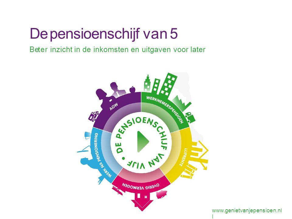 www.genietvanjepensioen.n l Inkomsten uit werk na pensionering Deeltijd pensioen..............................................
