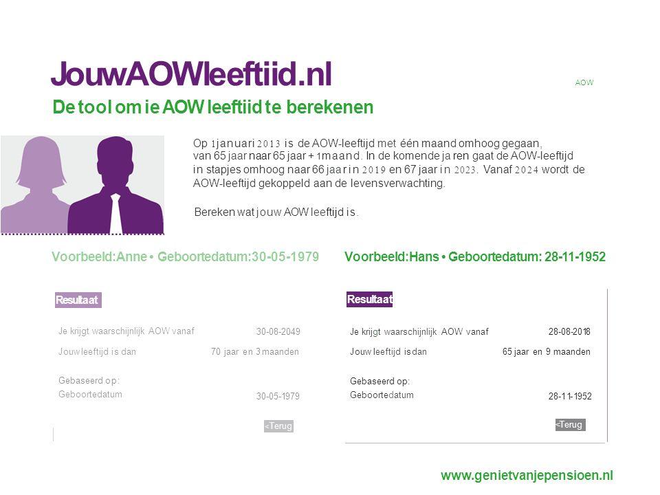AOW www.genietvanjepensioen.nl JouwAOWleeftiid.nl De tool om ie AOW leeftiid te berekenen Op 1 januari 2013 is de AOW-leeftijd met één maand omhoog ge
