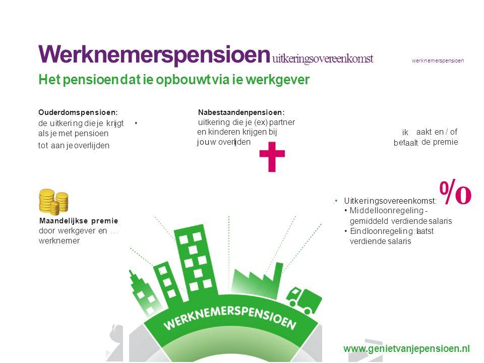 Mijnpensioenoverzicht.nlMijnpensioenoverzicht.nl www.genietvanjepensioen.nl