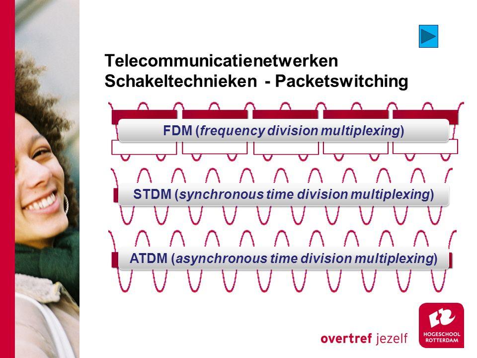 Telecommunicatienetwerken Schakeltechnieken - Packetswitching FDM (frequency division multiplexing) STDM (synchronous time division multiplexing) ATDM (asynchronous time division multiplexing)