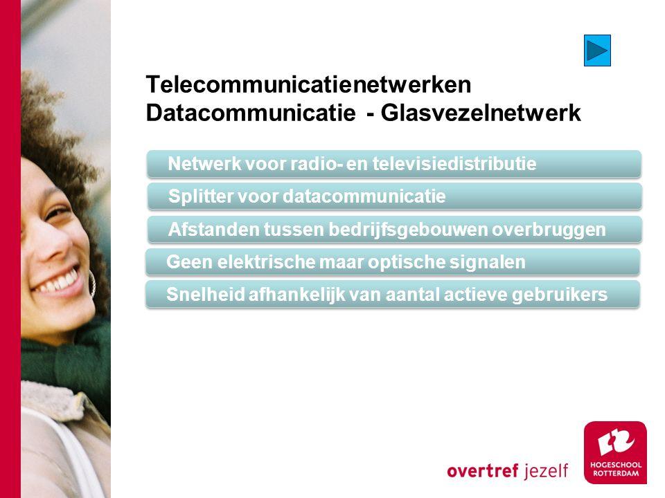 Telecommunicatienetwerken Datacommunicatie - Glasvezelnetwerk Netwerk voor radio- en televisiedistributie Splitter voor datacommunicatie Afstanden tussen bedrijfsgebouwen overbruggen Geen elektrische maar optische signalen Snelheid afhankelijk van aantal actieve gebruikers