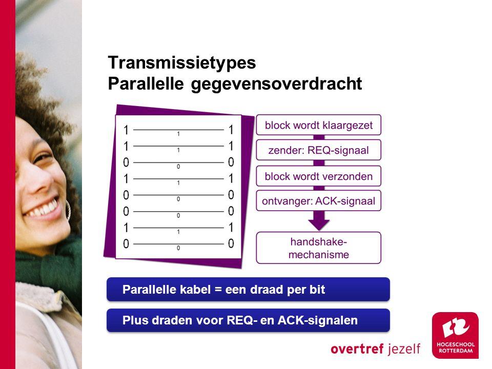 Transmissietypes Parallelle gegevensoverdracht Parallelle kabel = een draad per bit Plus draden voor REQ- en ACK-signalen