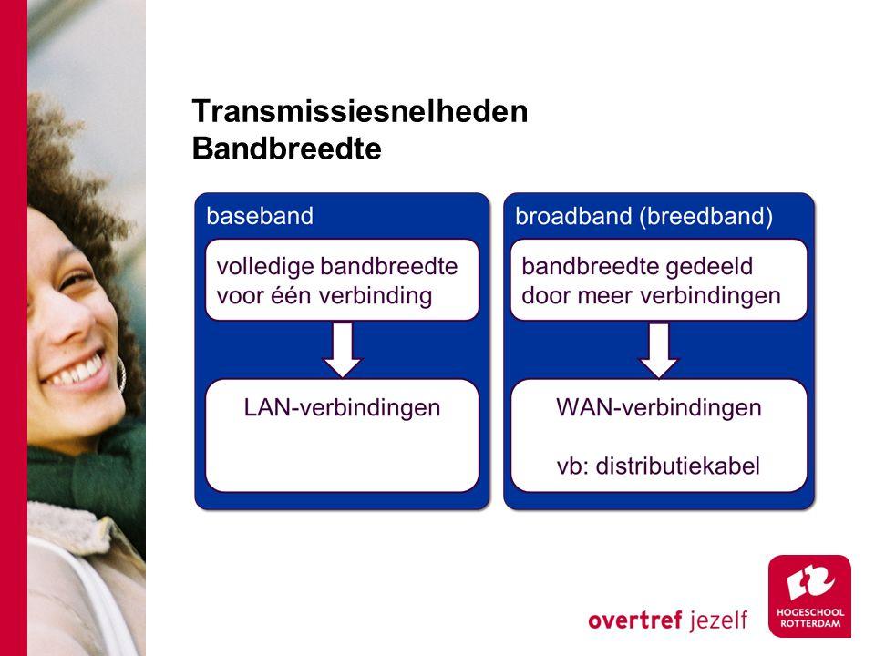 Transmissiesnelheden Bandbreedte