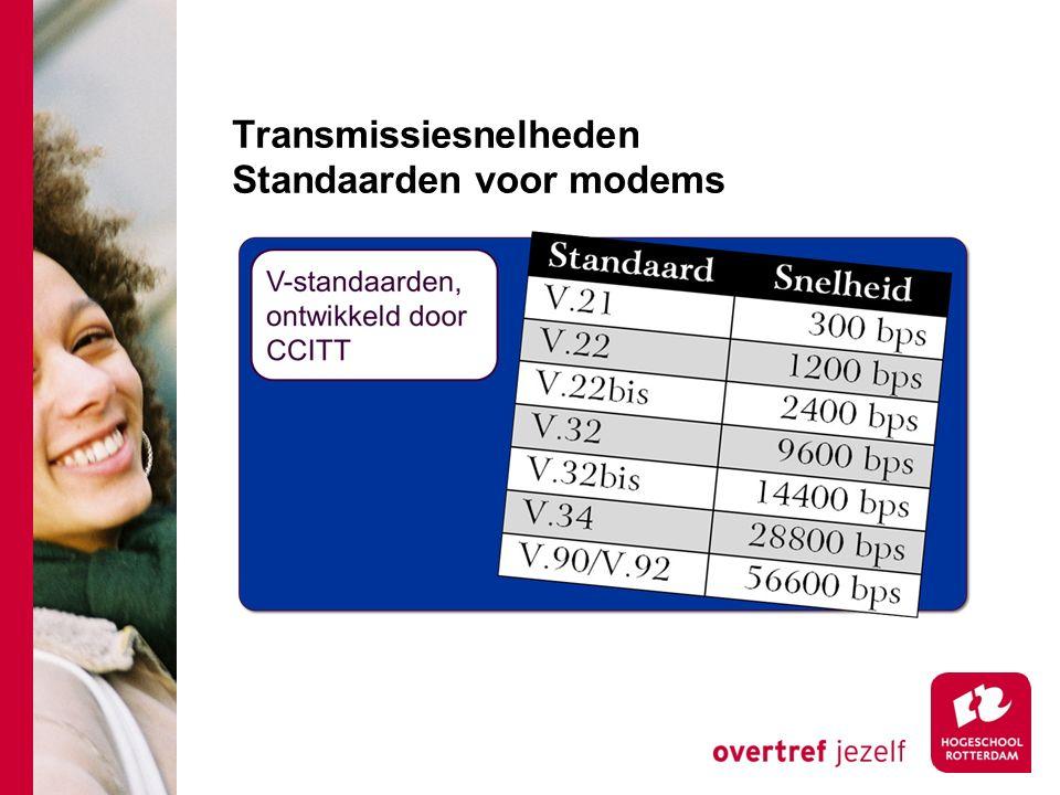 Transmissiesnelheden Standaarden voor modems
