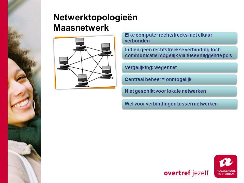 Netwerktopologieën Maasnetwerk Elke computer rechtstreeks met elkaar verbonden Indien geen rechtstreekse verbinding toch communicatie mogelijk via tussenliggende pc's Vergelijking: wegennet Centraal beheer = onmogelijk Niet geschikt voor lokale netwerken Wel voor verbindingen tussen netwerken