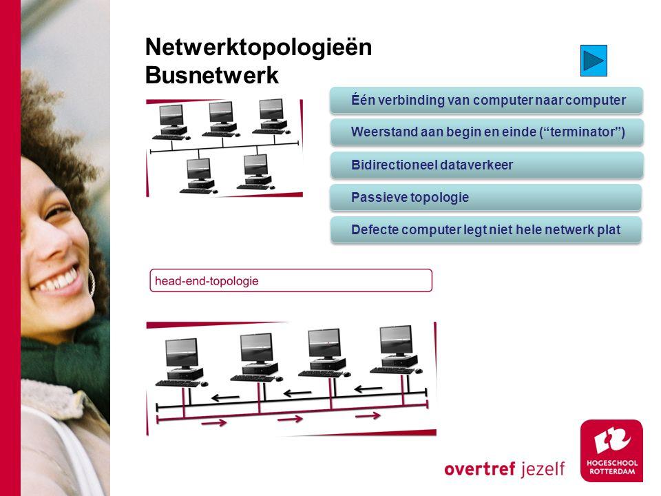 Netwerktopologieën Busnetwerk Één verbinding van computer naar computer Weerstand aan begin en einde ( terminator ) Bidirectioneel dataverkeer Passieve topologie Defecte computer legt niet hele netwerk plat