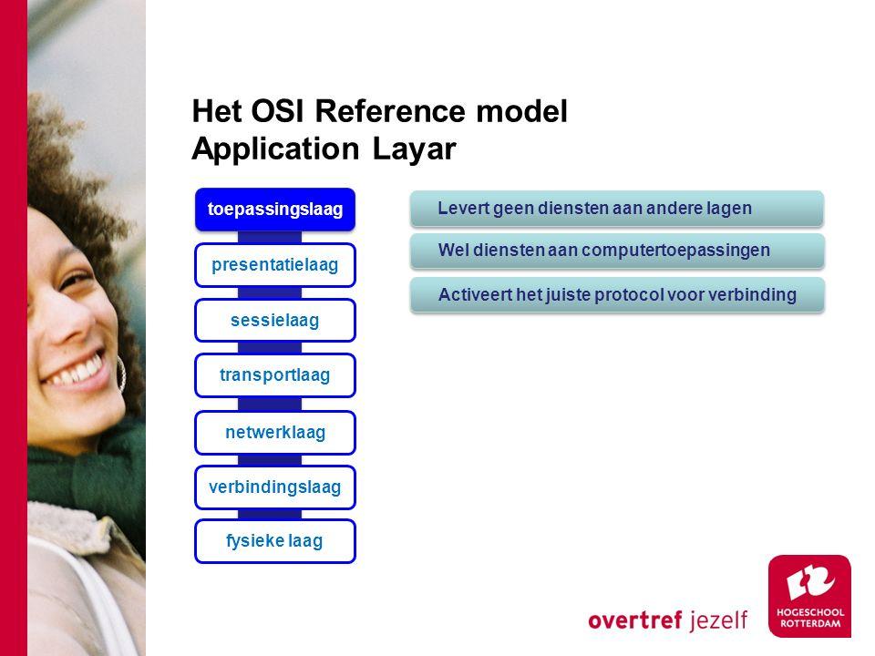 Het OSI Reference model Application Layar toepassingslaag presentatielaag sessielaag transportlaag netwerklaag verbindingslaag fysieke laag Levert geen diensten aan andere lagen Wel diensten aan computertoepassingen Activeert het juiste protocol voor verbinding