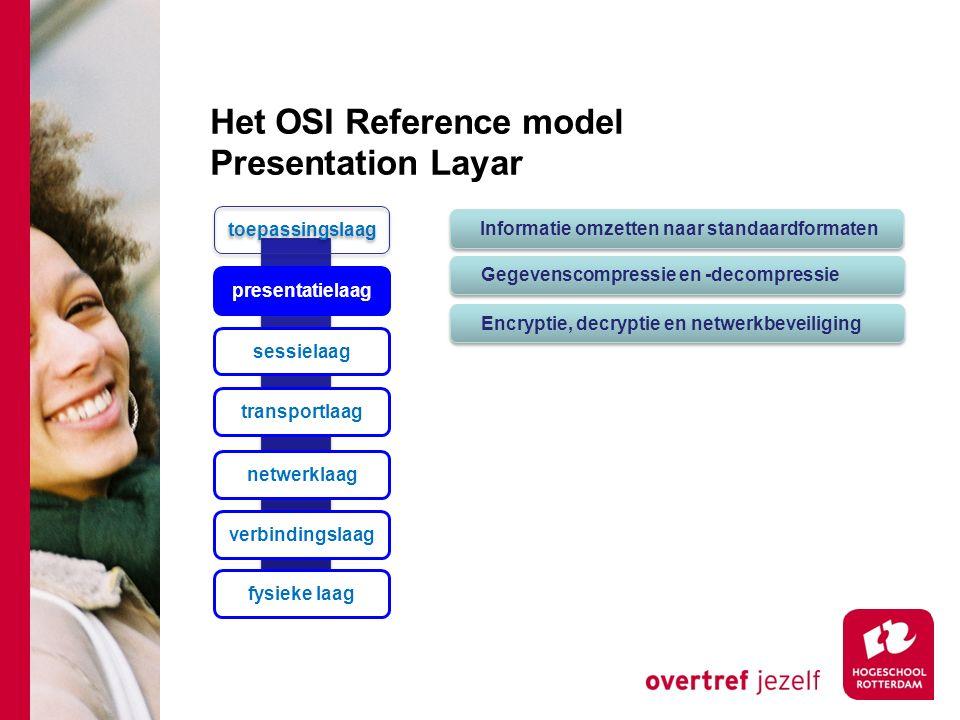 Het OSI Reference model Presentation Layar toepassingslaag presentatielaag sessielaag transportlaag netwerklaag verbindingslaag fysieke laag Informatie omzetten naar standaardformaten Gegevenscompressie en -decompressie Encryptie, decryptie en netwerkbeveiliging
