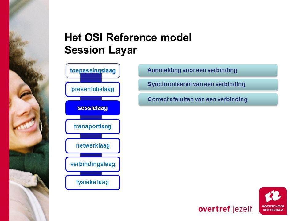 Het OSI Reference model Session Layar toepassingslaag presentatielaag sessielaag transportlaag netwerklaag verbindingslaag fysieke laag Aanmelding voor een verbinding Synchroniseren van een verbinding Correct afsluiten van een verbinding