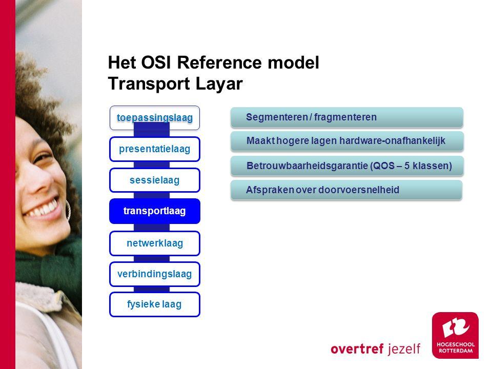 Het OSI Reference model Transport Layar toepassingslaag presentatielaag sessielaag transportlaag netwerklaag verbindingslaag fysieke laag Segmenteren / fragmenteren Maakt hogere lagen hardware-onafhankelijk Betrouwbaarheidsgarantie (QOS – 5 klassen) Afspraken over doorvoersnelheid
