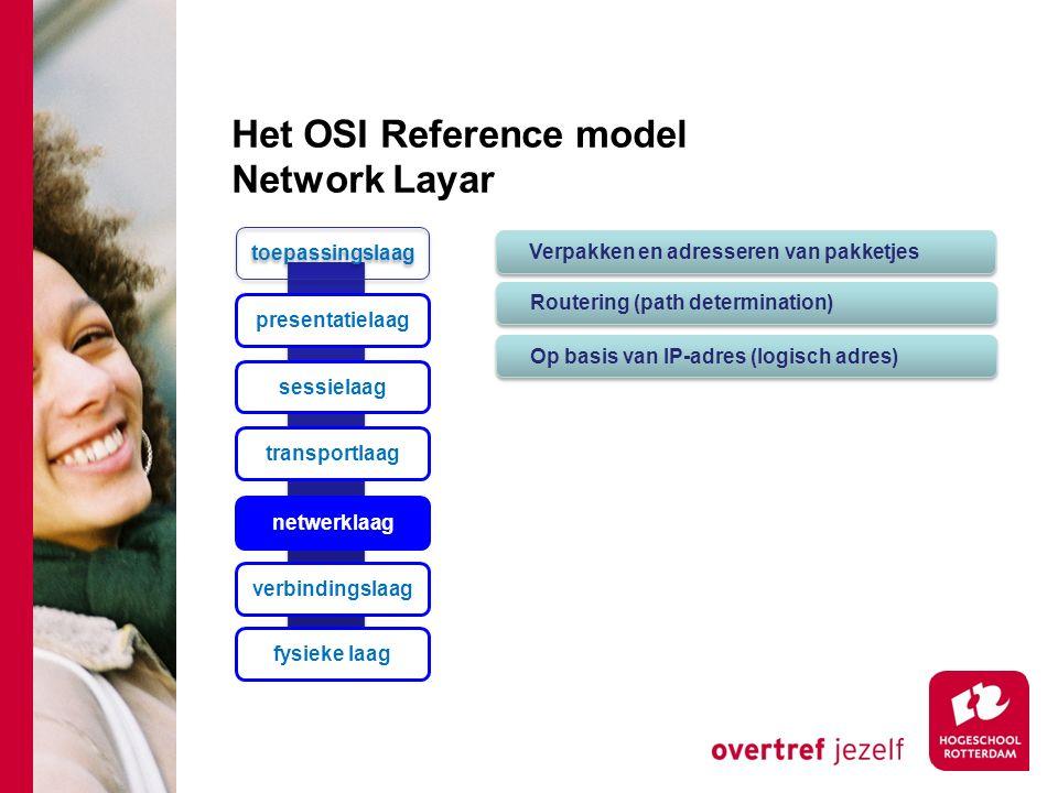 Het OSI Reference model Network Layar toepassingslaag presentatielaag sessielaag transportlaag netwerklaag verbindingslaag fysieke laag Verpakken en adresseren van pakketjes Routering (path determination) Op basis van IP-adres (logisch adres)