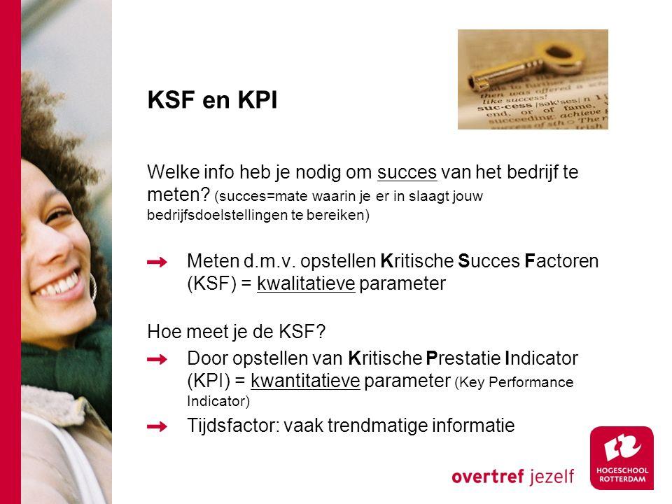 KSF en KPI Welke info heb je nodig om succes van het bedrijf te meten.