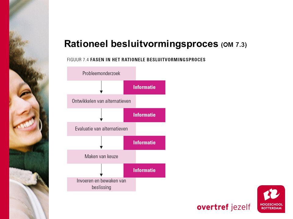 Rationeel besluitvormingsproces (OM 7.3)