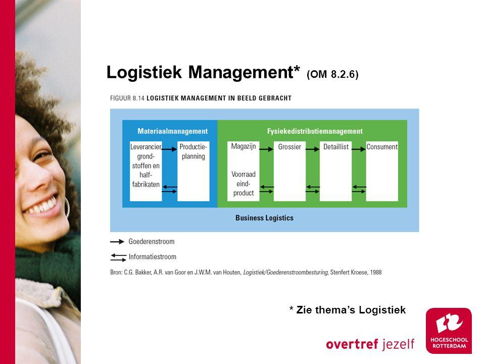 Logistiek Management* (OM 8.2.6) * Zie thema's Logistiek