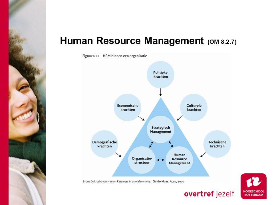 Human Resource Management (OM 8.2.7) 8.14