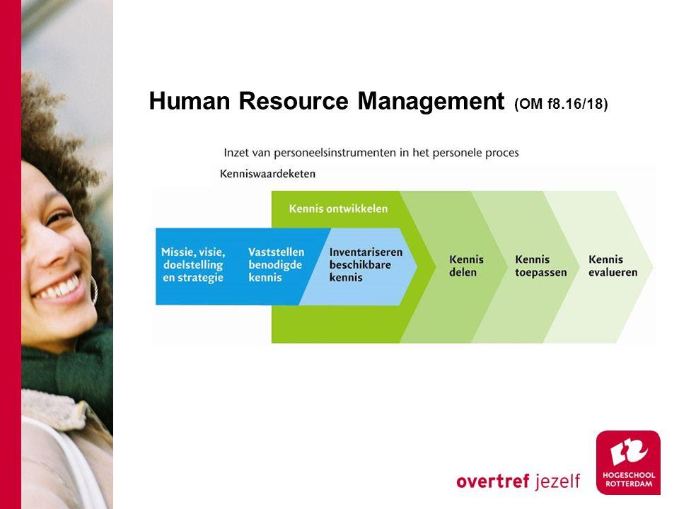 Human Resource Management (OM f8.16/18)
