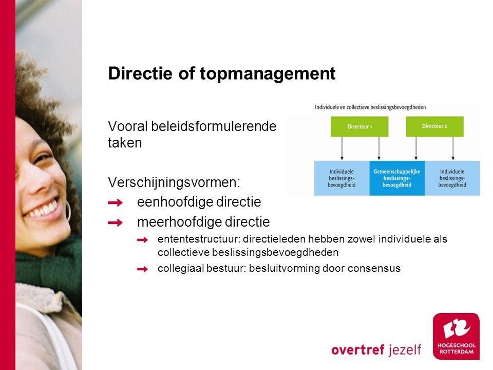 Directie of topmanagement Vooral beleidsformulerende taken Verschijningsvormen: eenhoofdige directie meerhoofdige directie ententestructuur: directieleden hebben zowel individuele als collectieve beslissingsbevoegdheden collegiaal bestuur: besluitvorming door consensus