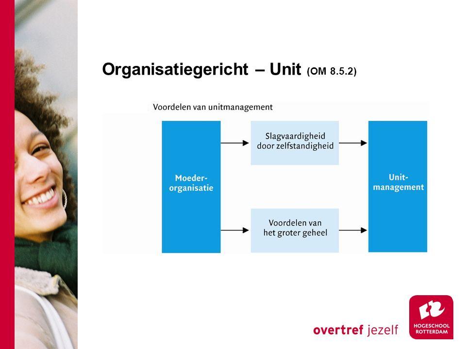 Organisatiegericht – Unit (OM 8.5.2) 8.25