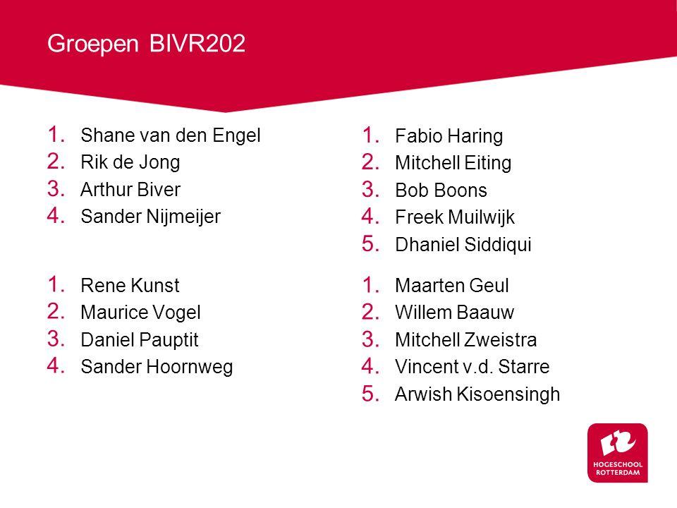Groepen BIVR202 1.Shane van den Engel 2. Rik de Jong 3.
