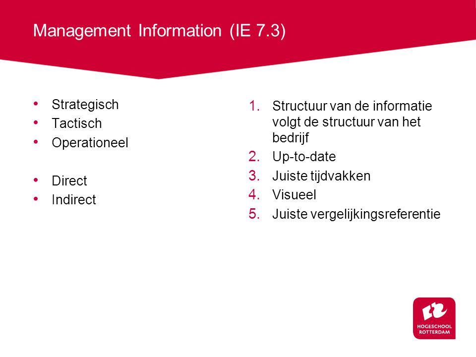 Management Information (IE 7.3) Strategisch Tactisch Operationeel Direct Indirect 1.