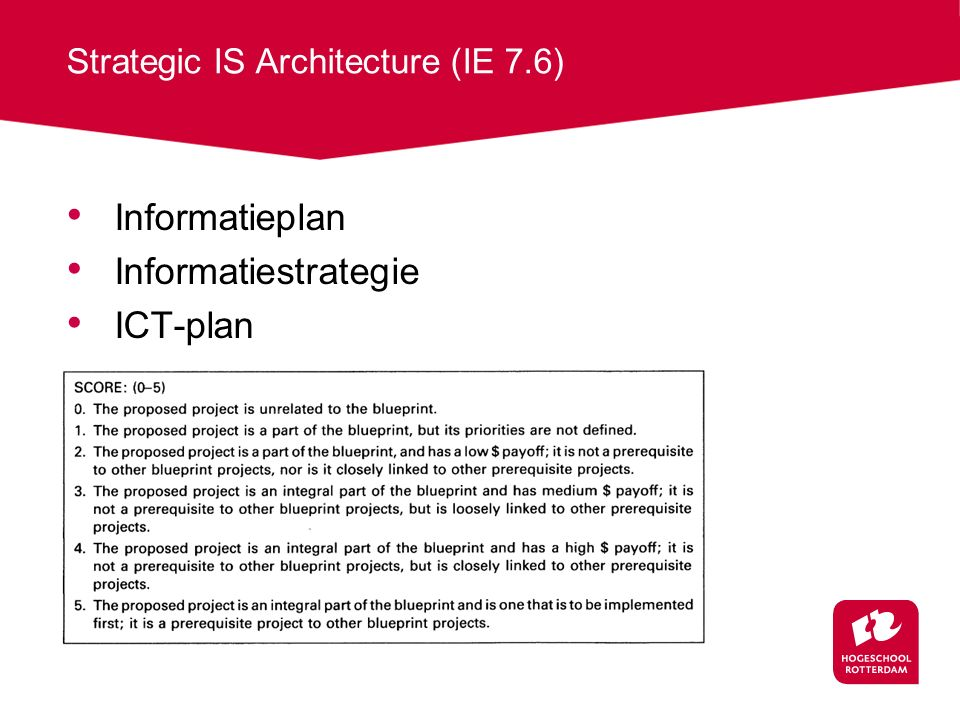 Strategic IS Architecture (IE 7.6) Informatieplan Informatiestrategie ICT-plan