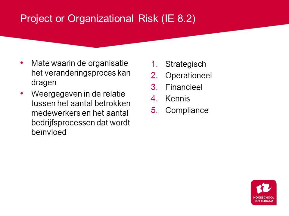 Project or Organizational Risk (IE 8.2) Mate waarin de organisatie het veranderingsproces kan dragen Weergegeven in de relatie tussen het aantal betrokken medewerkers en het aantal bedrijfsprocessen dat wordt beïnvloed 1.