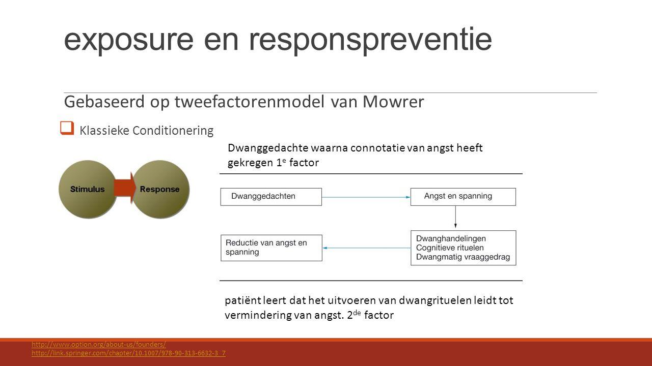 exposure en responspreventie Gebaseerd op tweefactorenmodel van Mowrer  Klassieke Conditionering http://www.option.org/about-us/founders/ http://link