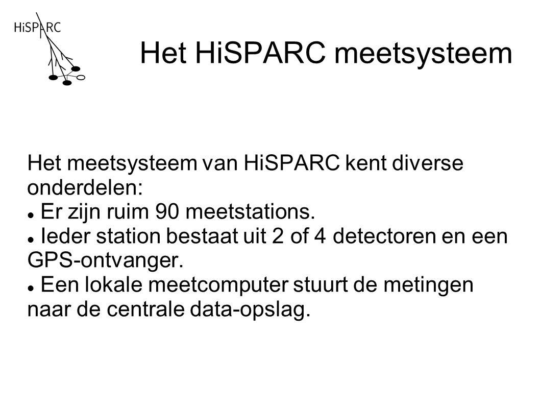 Het HiSPARC meetsysteem Het meetsysteem van HiSPARC kent diverse onderdelen: Er zijn ruim 90 meetstations.