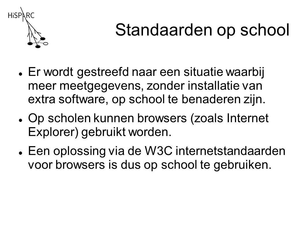 Standaarden op school Er wordt gestreefd naar een situatie waarbij meer meetgegevens, zonder installatie van extra software, op school te benaderen zijn.