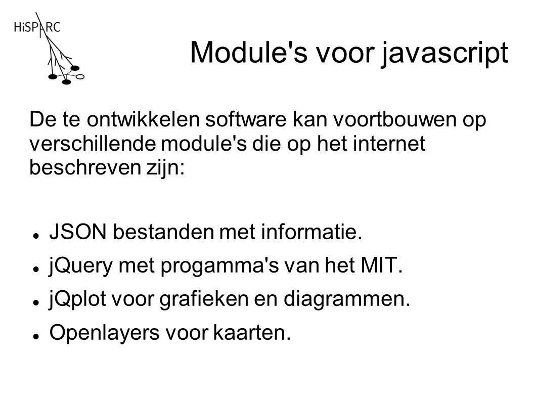 Module's voor javascript JSON bestanden met informatie. jQuery met progamma's van het MIT. jQplot voor grafieken en diagrammen. Openlayers voor kaarte