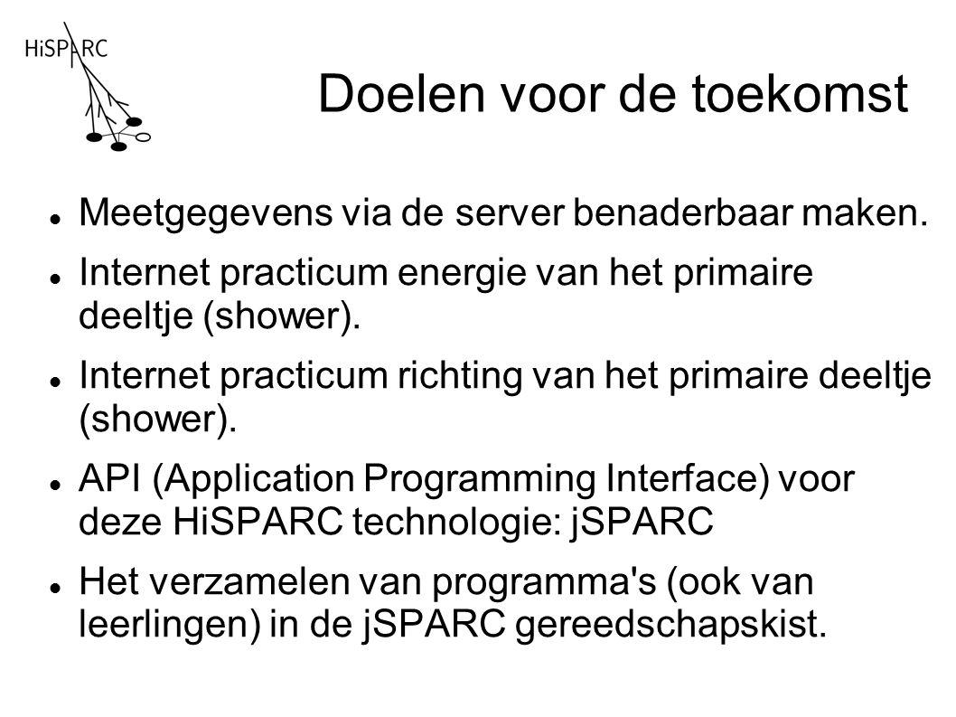 Doelen voor de toekomst Meetgegevens via de server benaderbaar maken. Internet practicum energie van het primaire deeltje (shower). Internet practicum