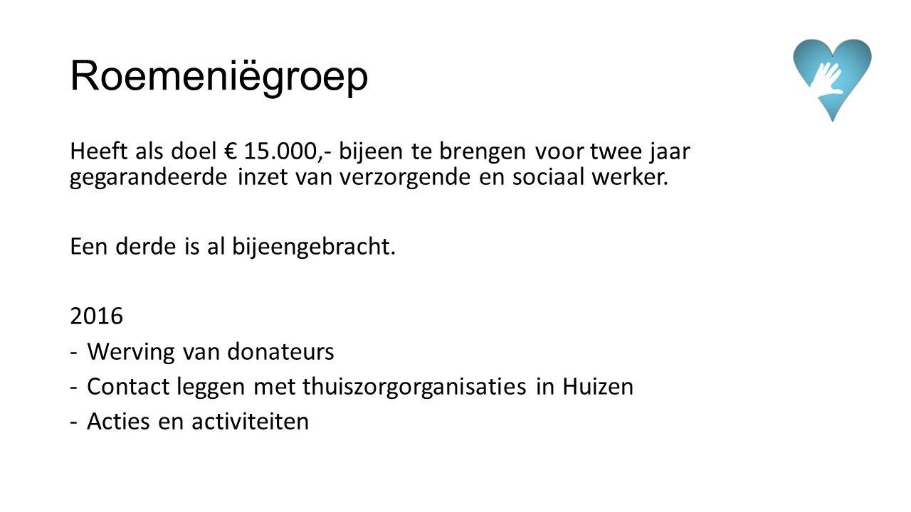 Helpt u mee.Wilt u sponsoren. Geef ons uw e-mailadres door.