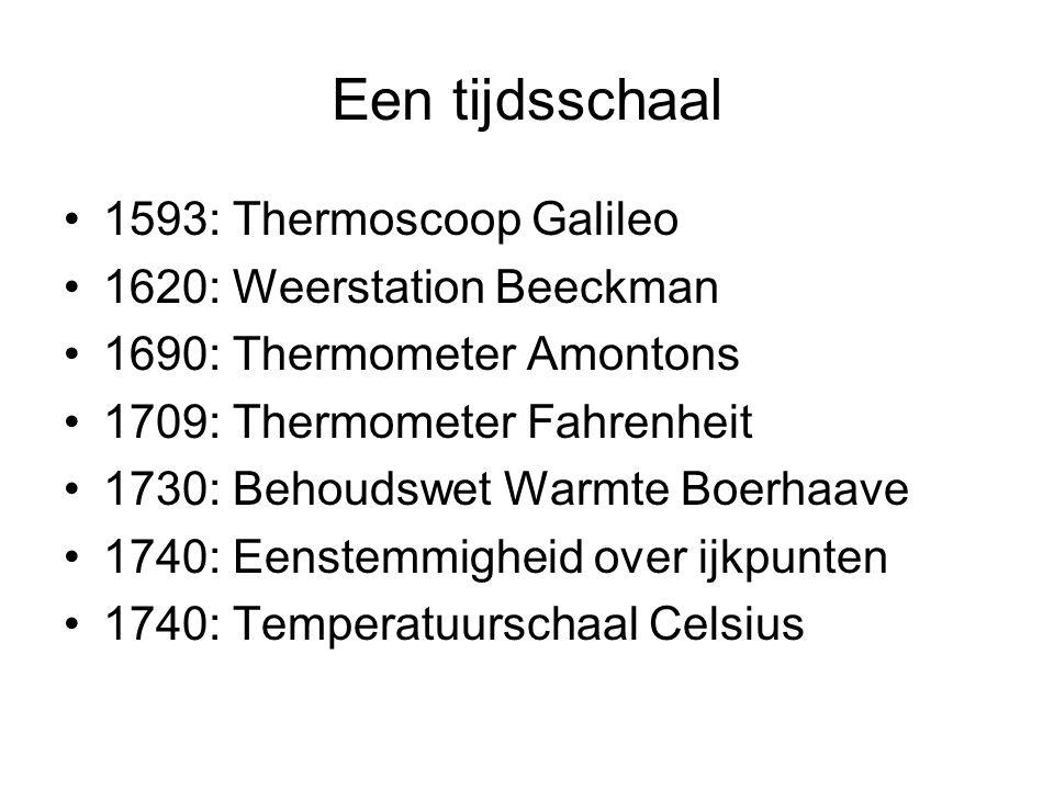 Een tijdsschaal 1593: Thermoscoop Galileo 1620: Weerstation Beeckman 1690: Thermometer Amontons 1709: Thermometer Fahrenheit 1730: Behoudswet Warmte Boerhaave 1740: Eenstemmigheid over ijkpunten 1740: Temperatuurschaal Celsius