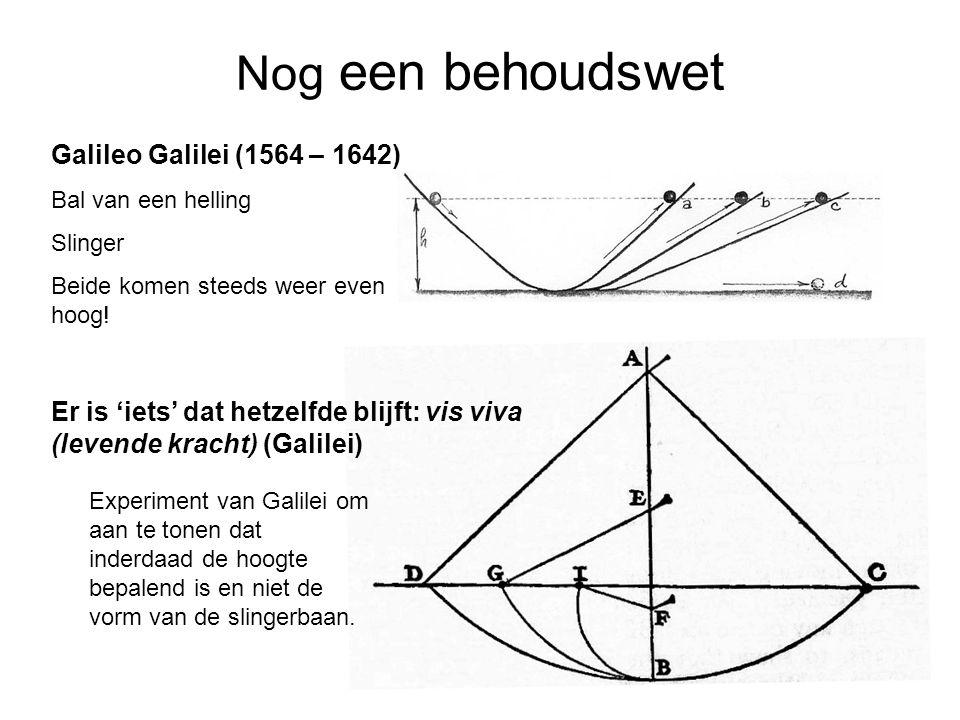 Nog een behoudswet Galileo Galilei (1564 – 1642) Bal van een helling Slinger Beide komen steeds weer even hoog! Experiment van Galilei om aan te tonen