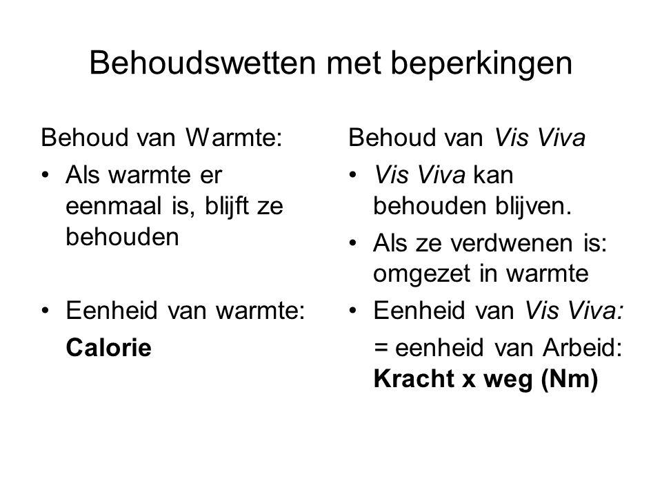Behoudswetten met beperkingen Behoud van Warmte: Als warmte er eenmaal is, blijft ze behouden Eenheid van warmte: Calorie Behoud van Vis Viva Vis Viva kan behouden blijven.
