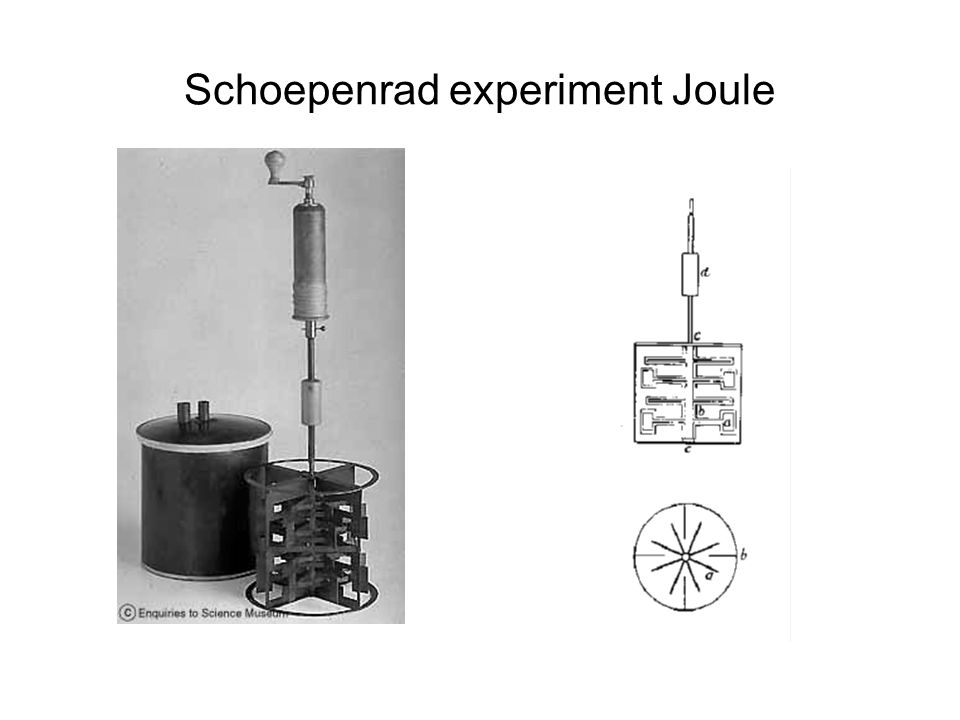 Schoepenrad experiment Joule