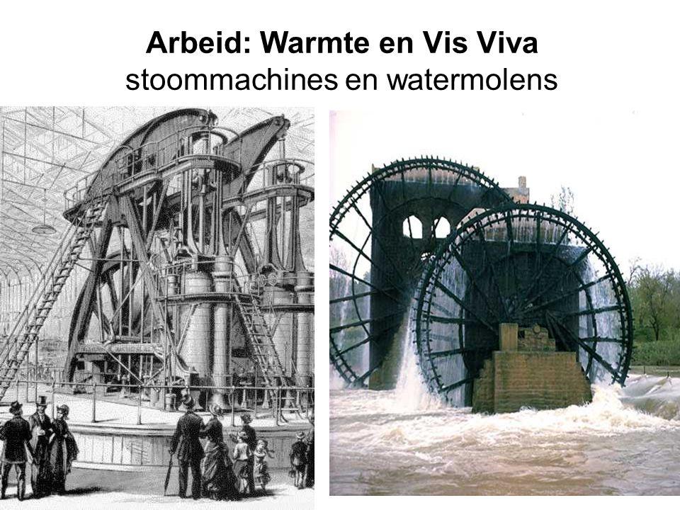 Arbeid: Warmte en Vis Viva stoommachines en watermolens