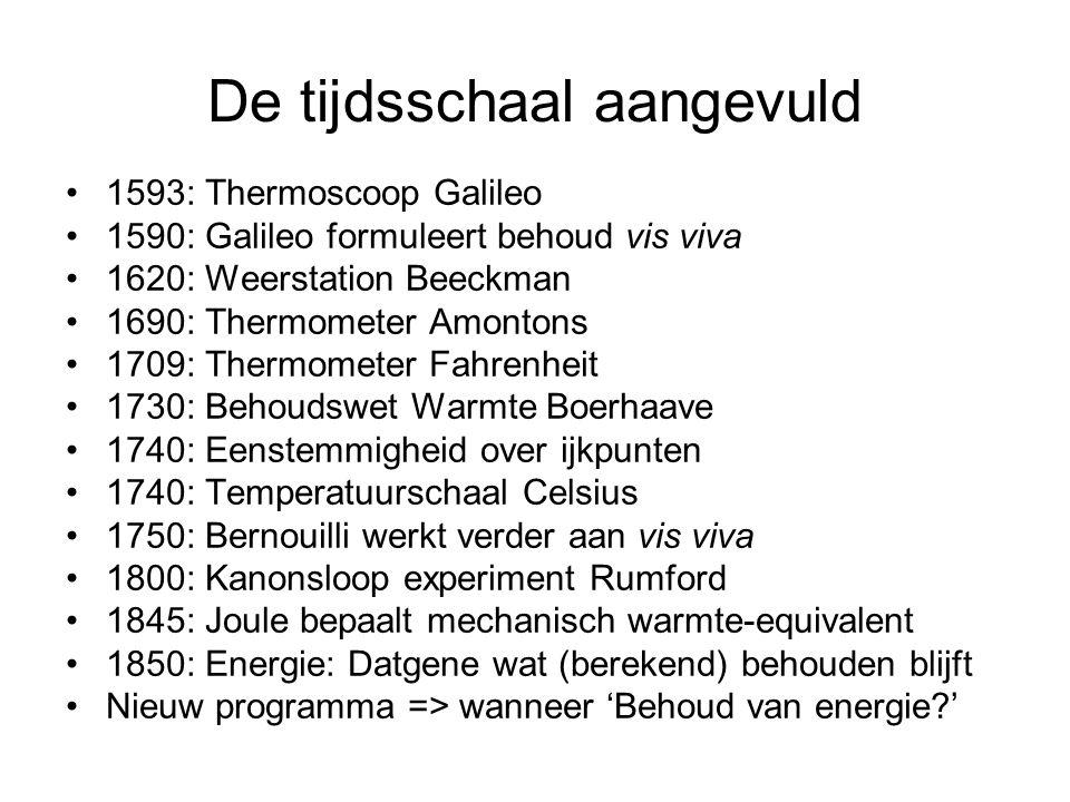De tijdsschaal aangevuld 1593: Thermoscoop Galileo 1590: Galileo formuleert behoud vis viva 1620: Weerstation Beeckman 1690: Thermometer Amontons 1709